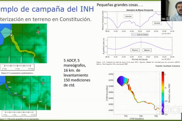 Presentación de Luis Zamorano, jefe de I+D+i del INH.